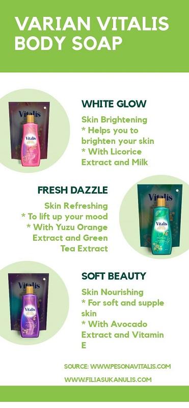 Varian Vitalis Body Soap