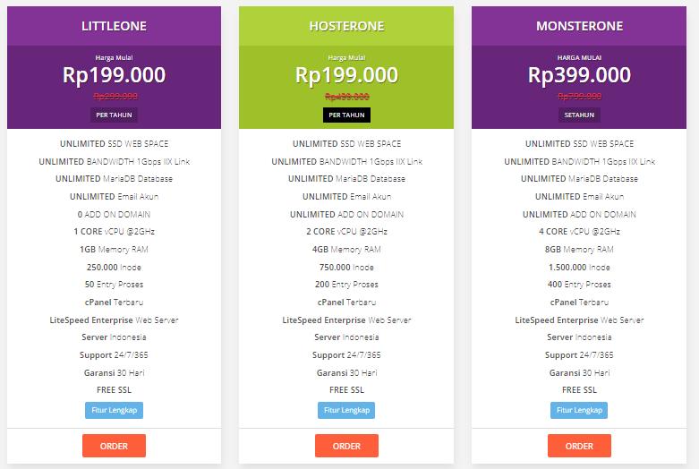 Alasan memilih hoster.co.id karena harga hosting
